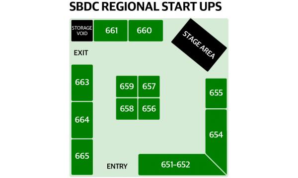 SBDC Regional Start Ups Map
